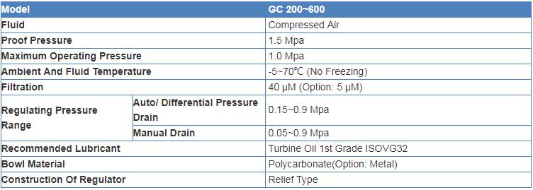 Bộ lọc khí nén loại GC