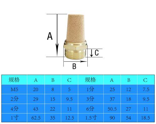 Bộ tiêu âm khí nén BSL